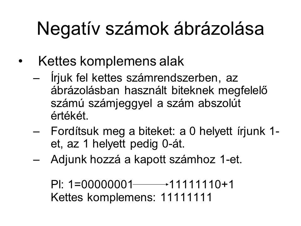Negatív számok ábrázolása