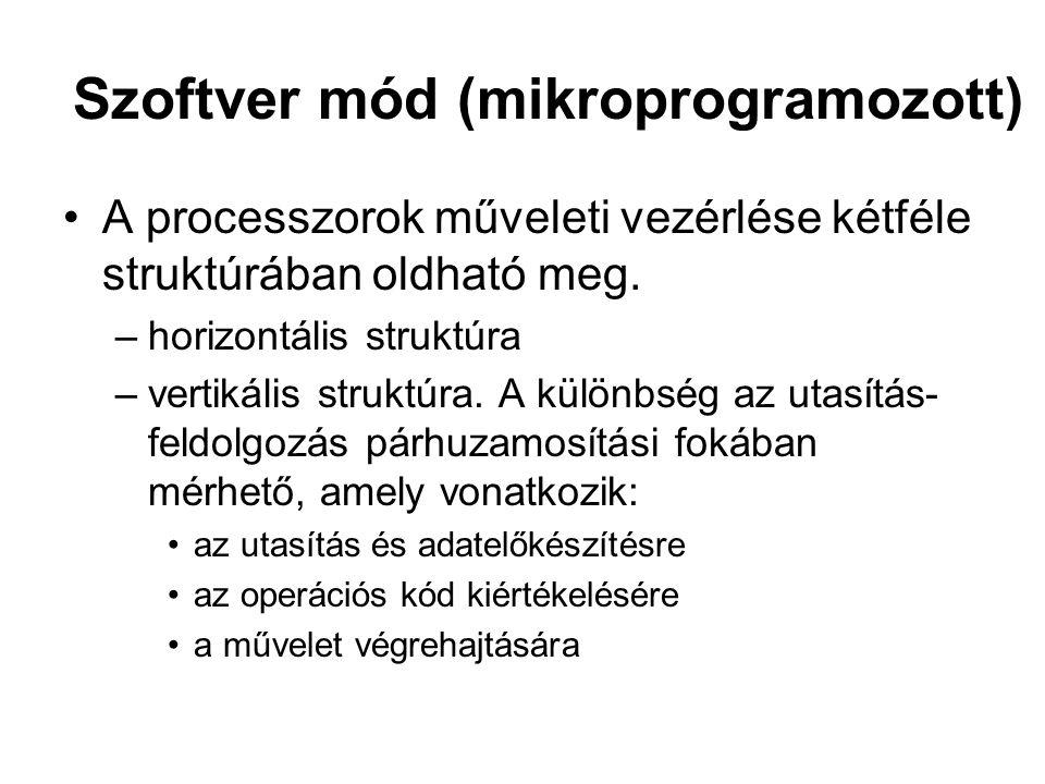 Szoftver mód (mikroprogramozott)