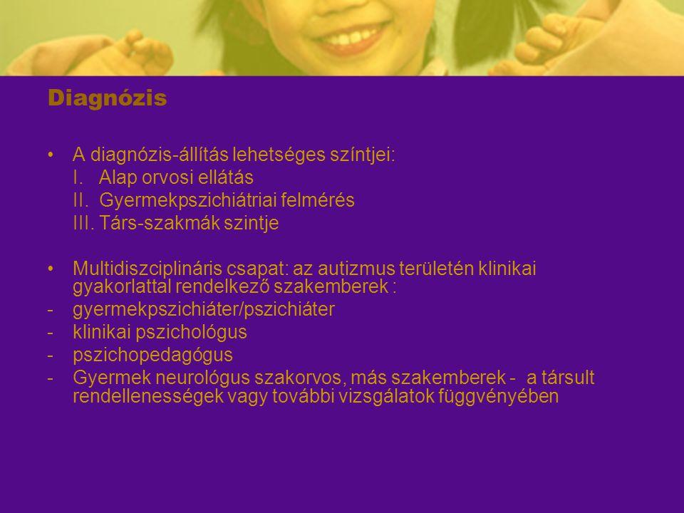 Diagnózis A diagnózis-állítás lehetséges színtjei: