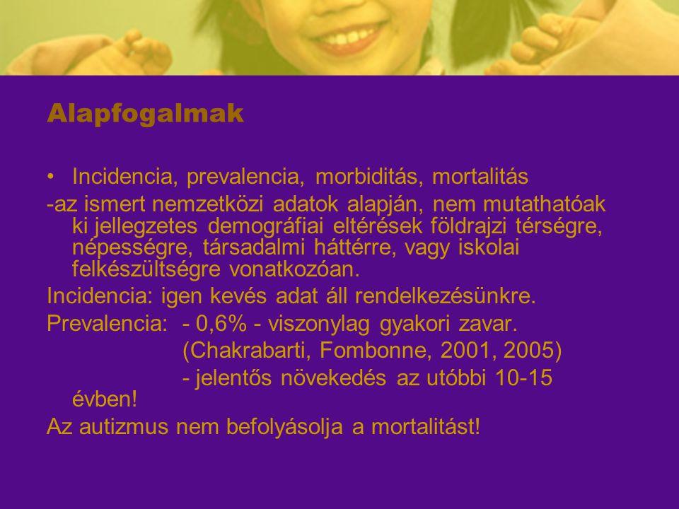 Alapfogalmak Incidencia, prevalencia, morbiditás, mortalitás