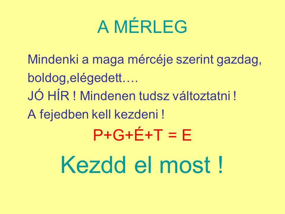 Kezdd el most ! A MÉRLEG P+G+É+T = E
