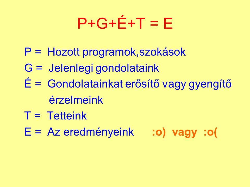 P+G+É+T = E P = Hozott programok,szokások G = Jelenlegi gondolataink