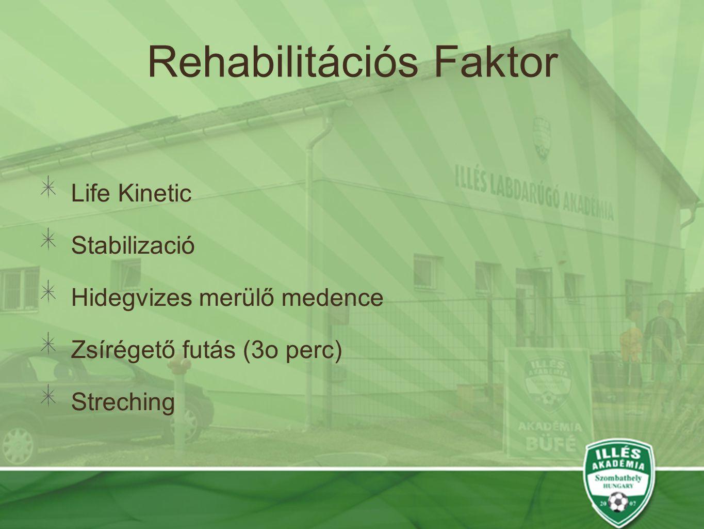 Rehabilitációs Faktor
