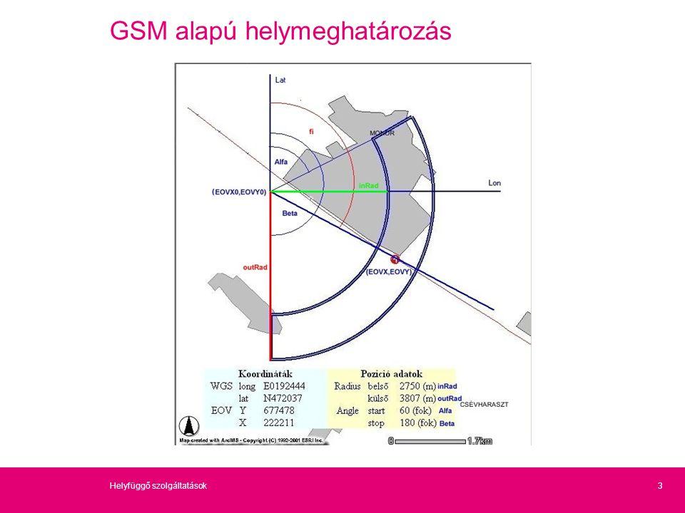 GSM alapú helymeghatározás