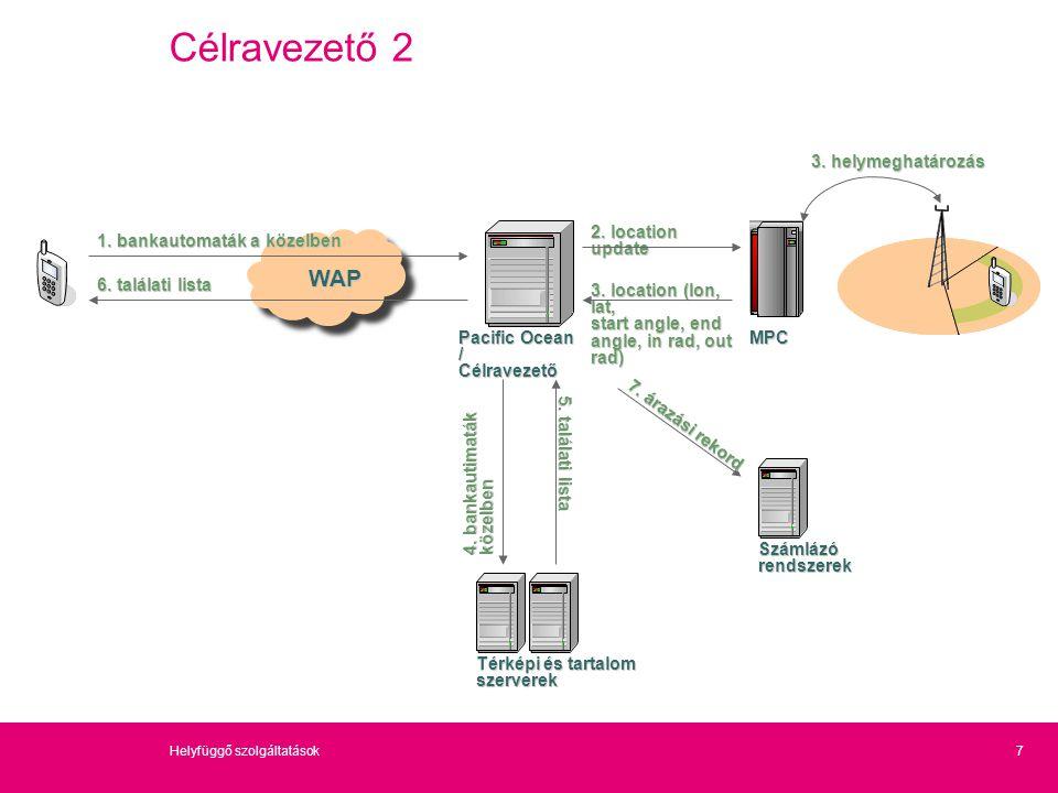 Célravezető 2 WAP 3. helymeghatározás 2. location update