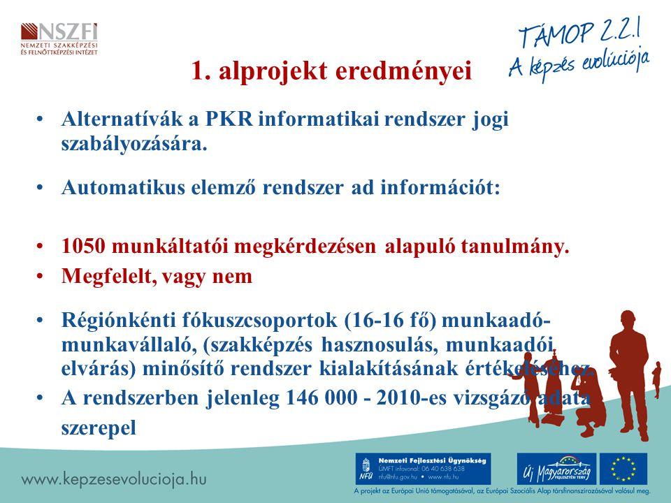 1. alprojekt eredményei Alternatívák a PKR informatikai rendszer jogi szabályozására. Automatikus elemző rendszer ad információt: