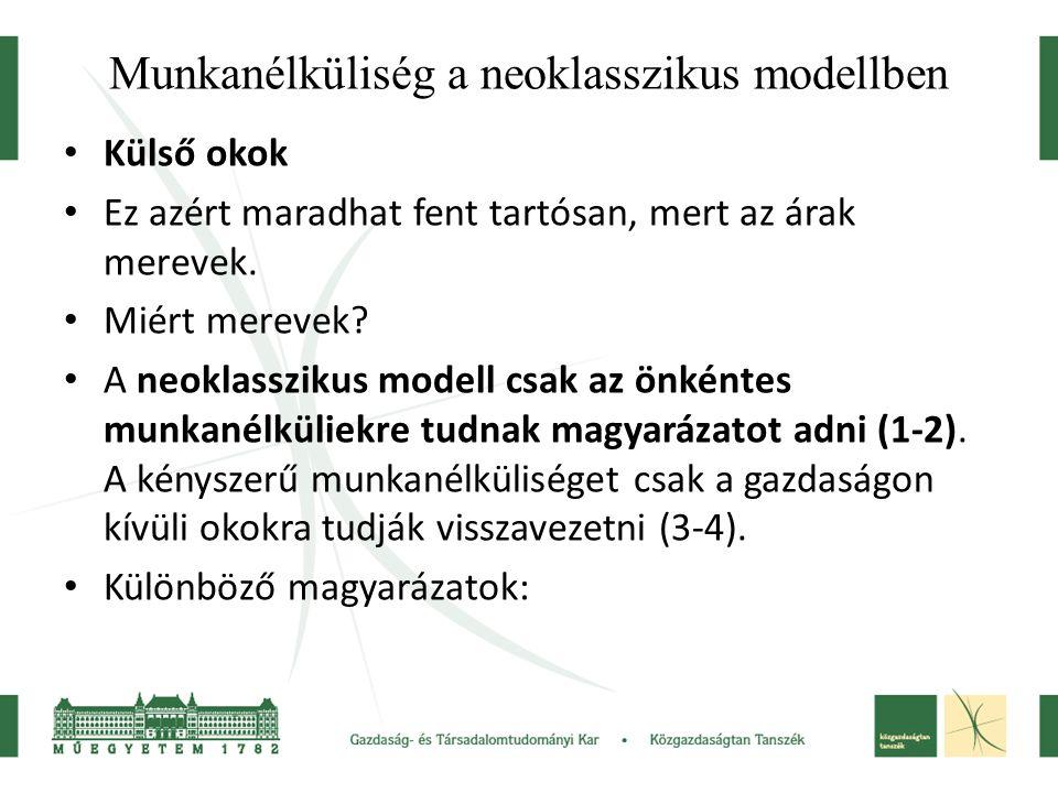 Munkanélküliség a neoklasszikus modellben