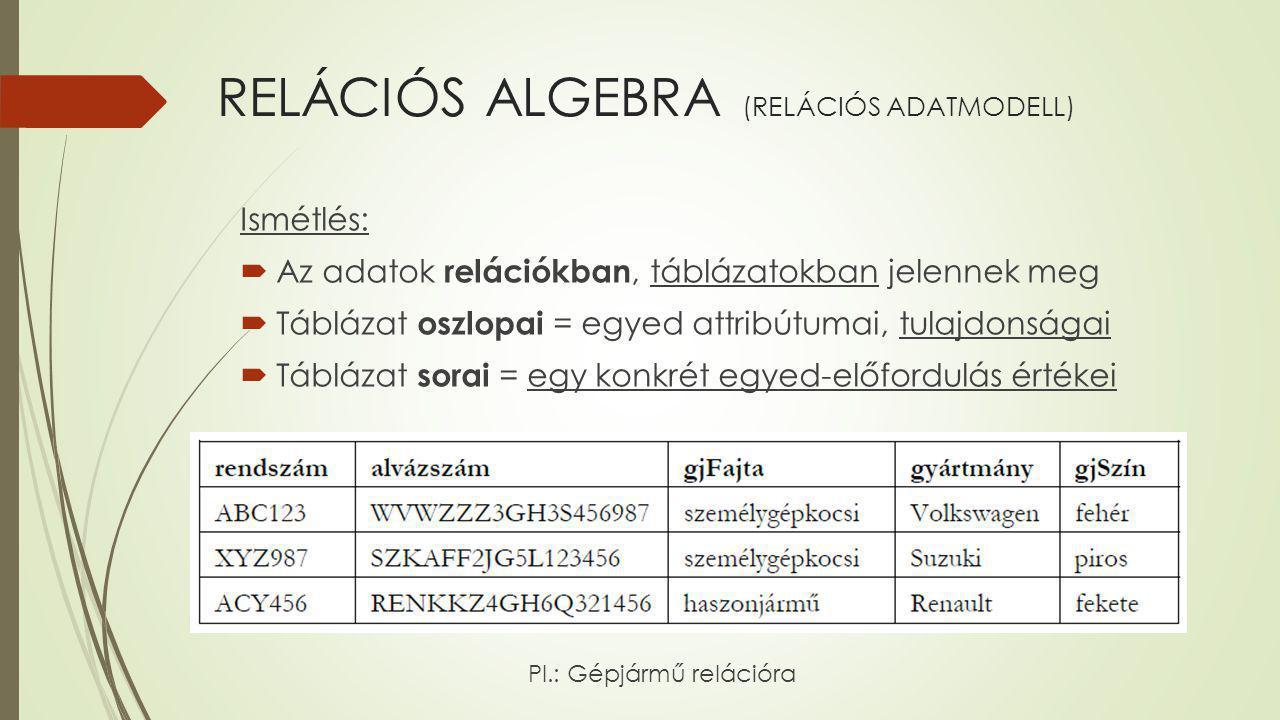 RELÁCIÓS ALGEBRA (RELÁCIÓS ADATMODELL)