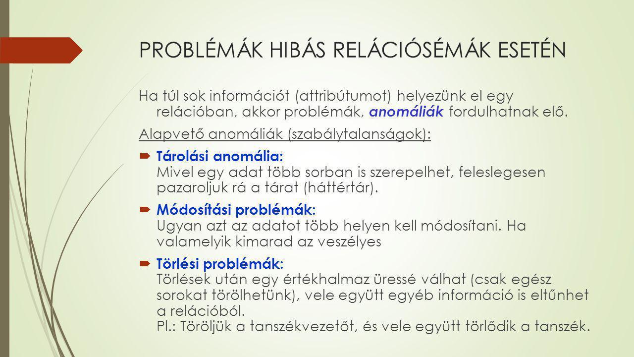 PROBLÉMÁK HIBÁS RELÁCIÓSÉMÁK ESETÉN
