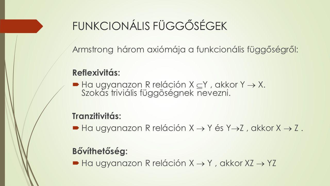 FUNKCIONÁLIS FÜGGŐSÉGEK