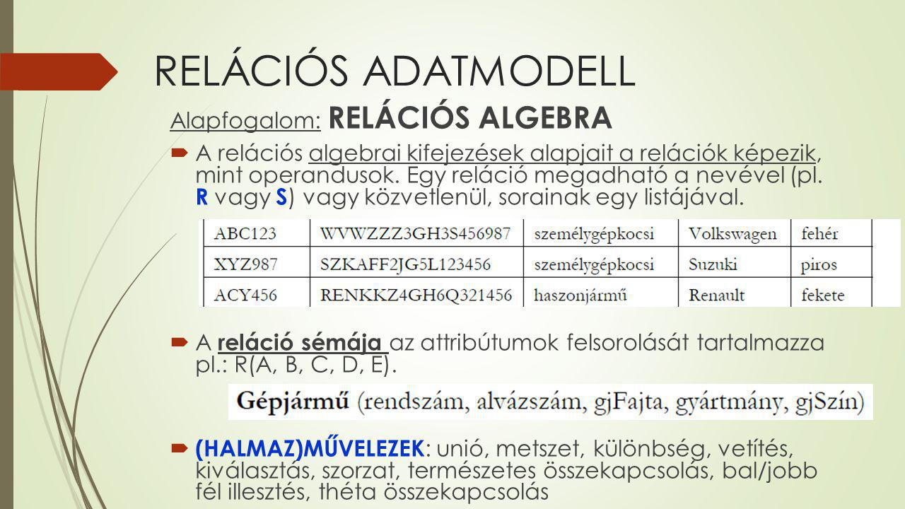 RELÁCIÓS ADATMODELL Alapfogalom: RELÁCIÓS ALGEBRA
