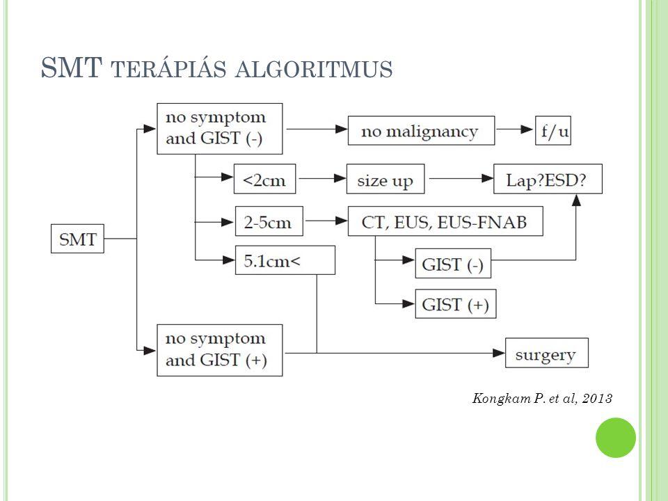 SMT terápiás algoritmus
