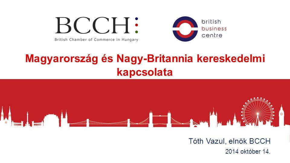 Magyarország és Nagy-Britannia kereskedelmi kapcsolata – rövid áttekintés