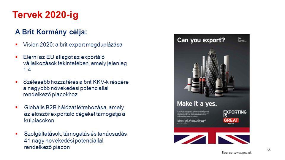 Tervek 2020-ig A Brit Kormány célja: