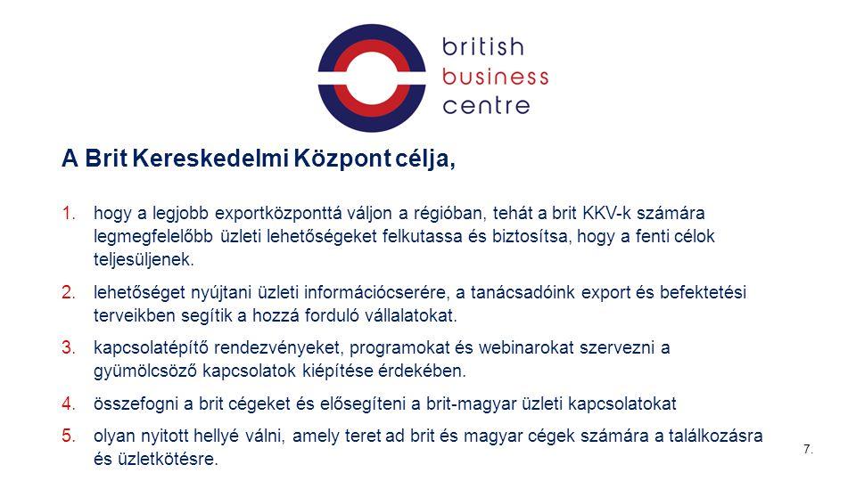 A Brit Kereskedelmi Központ célja,