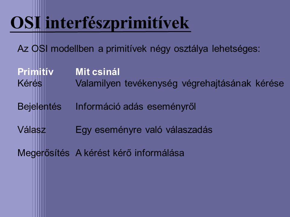 OSI interfészprimitívek