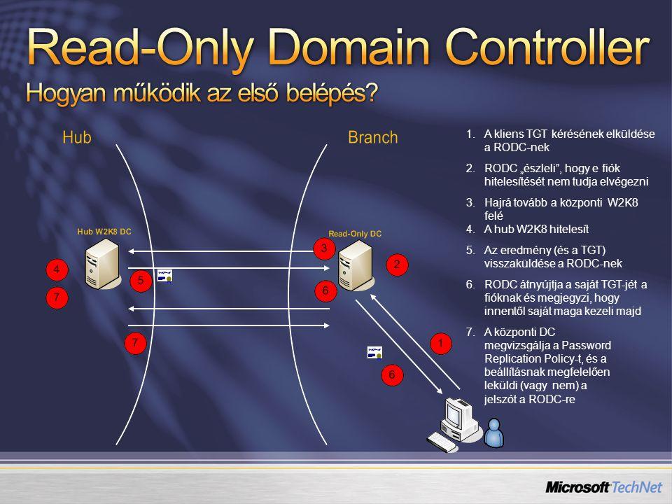 Read-Only Domain Controller Hogyan működik az első belépés