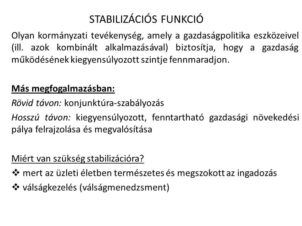 STABILIZÁCIÓS FUNKCIÓ