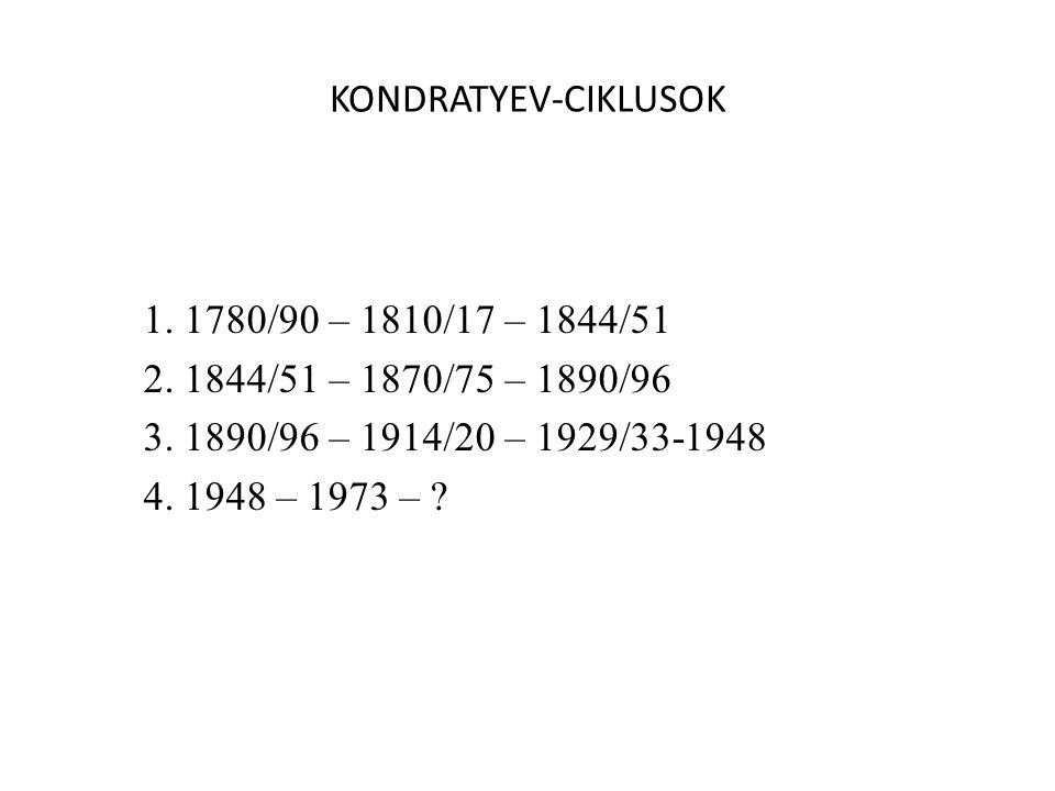 KONDRATYEV-CIKLUSOK 1. 1780/90 – 1810/17 – 1844/51. 2. 1844/51 – 1870/75 – 1890/96. 3. 1890/96 – 1914/20 – 1929/33-1948.