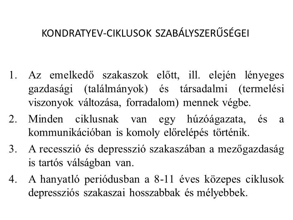 KONDRATYEV-CIKLUSOK SZABÁLYSZERŰSÉGEI