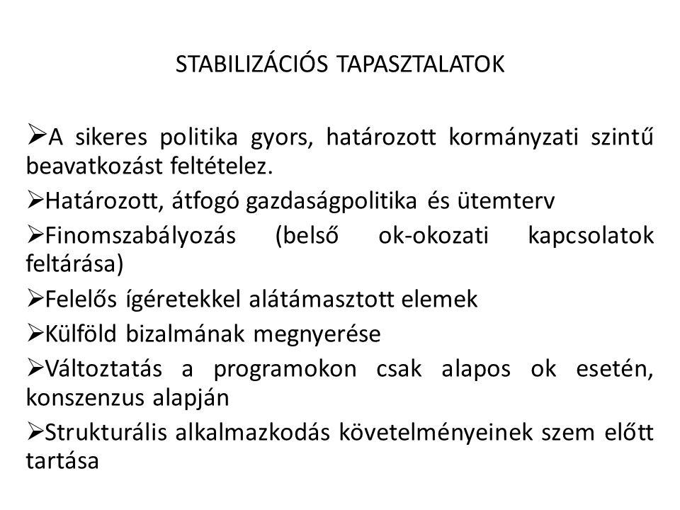 STABILIZÁCIÓS TAPASZTALATOK