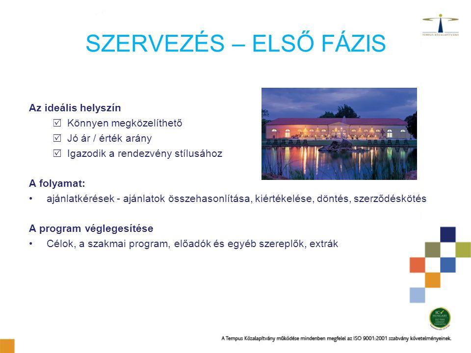 SZERVEZÉS – ELSŐ FÁZIS Az ideális helyszín Könnyen megközelíthető