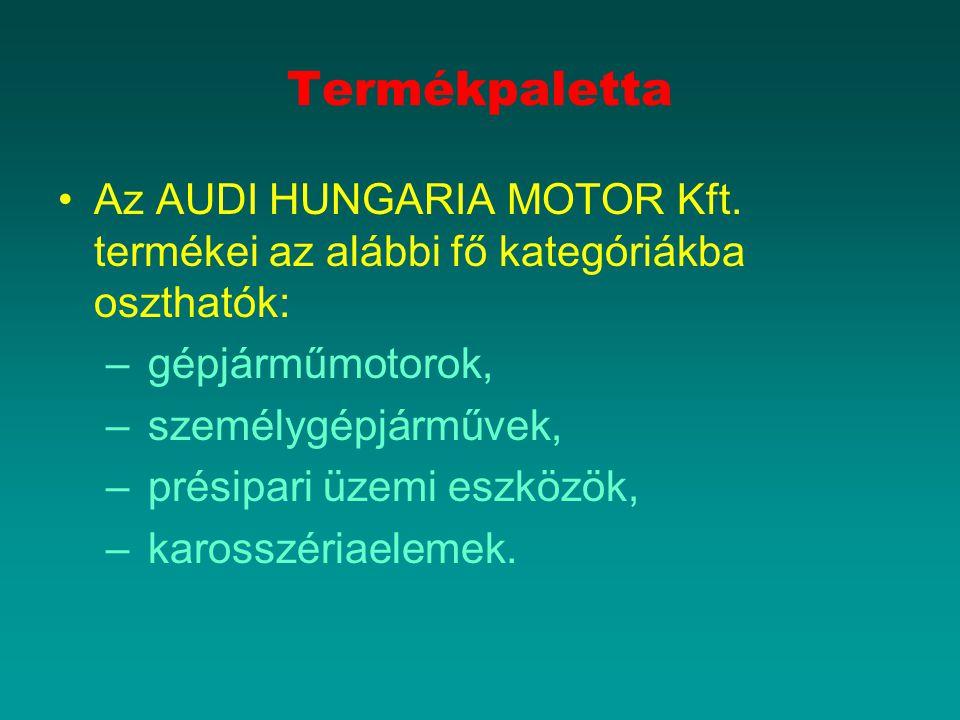 Termékpaletta Az AUDI HUNGARIA MOTOR Kft. termékei az alábbi fő kategóriákba oszthatók: gépjárműmotorok,