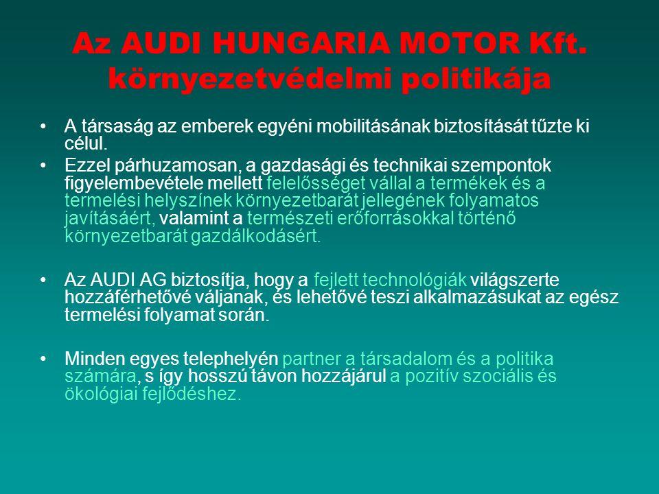 Az AUDI HUNGARIA MOTOR Kft. környezetvédelmi politikája