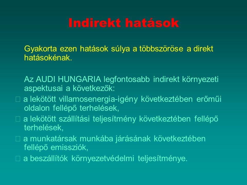 Indirekt hatások Gyakorta ezen hatások súlya a többszöröse a direkt hatásokénak.