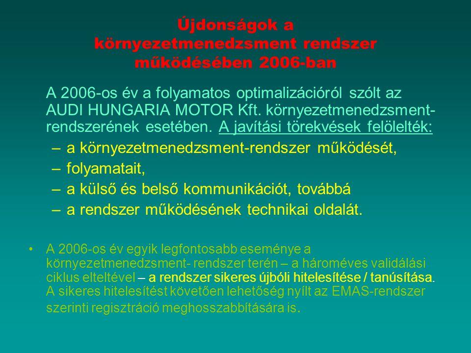 Újdonságok a környezetmenedzsment rendszer működésében 2006-ban