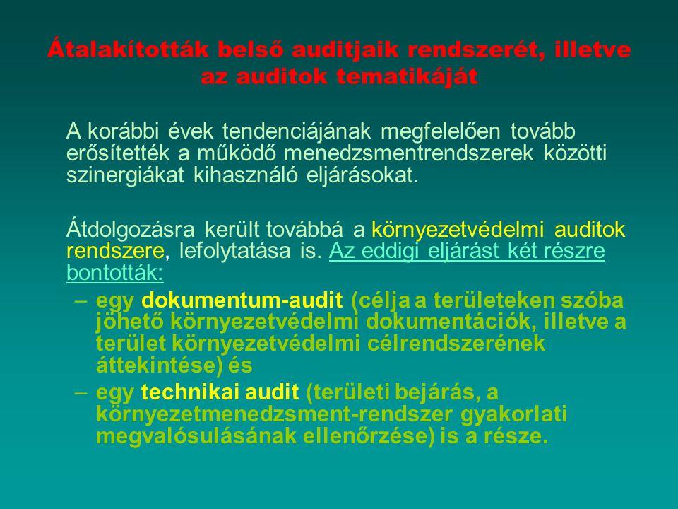 Átalakították belső auditjaik rendszerét, illetve az auditok tematikáját