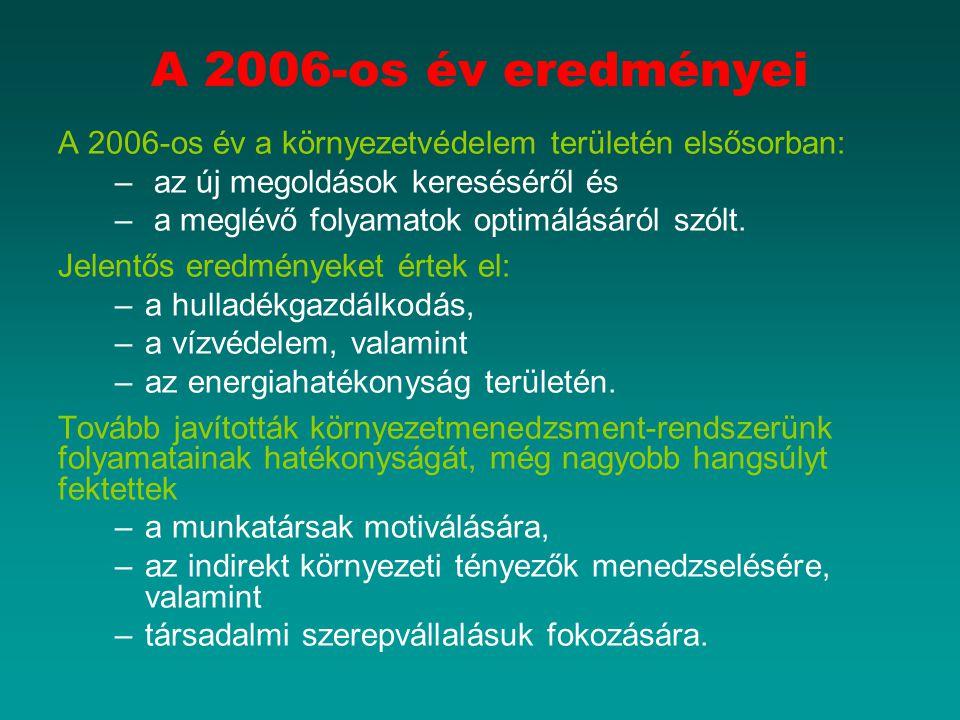 A 2006-os év eredményei A 2006-os év a környezetvédelem területén elsősorban: az új megoldások kereséséről és.