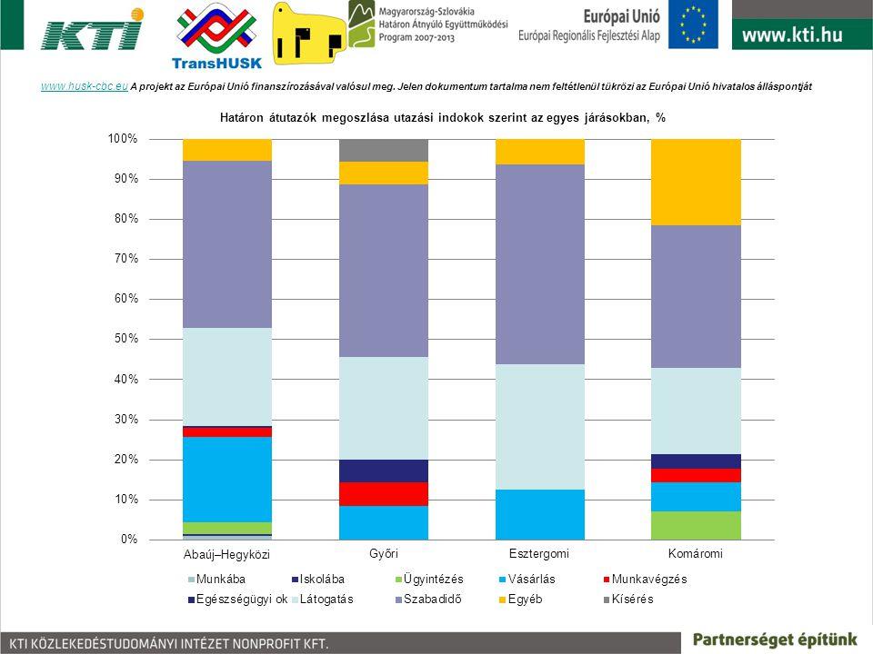 www.husk-cbc.eu A projekt az Európai Unió finanszírozásával valósul meg.
