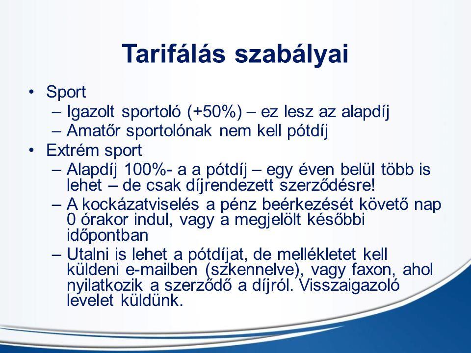 Tarifálás szabályai Sport Igazolt sportoló (+50%) – ez lesz az alapdíj