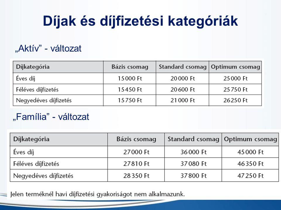 Díjak és díjfizetési kategóriák