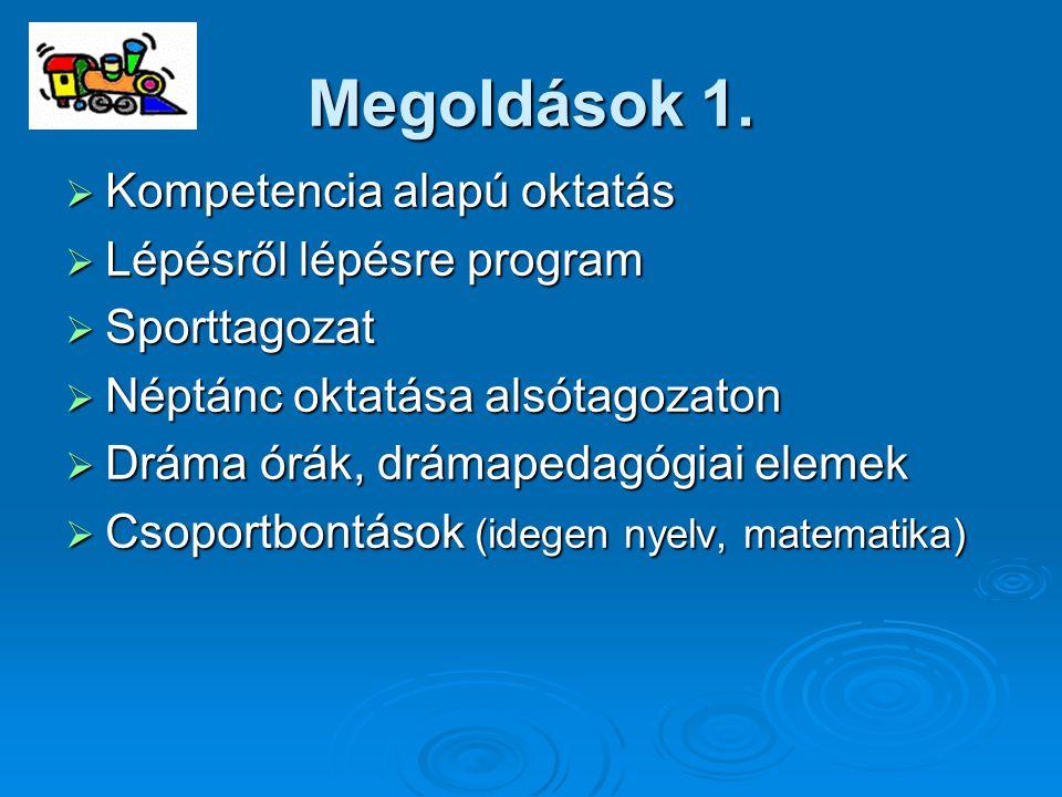 Megoldások 1. Kompetencia alapú oktatás Lépésről lépésre program