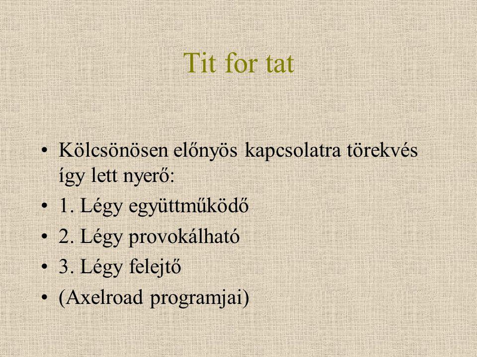 Tit for tat Kölcsönösen előnyös kapcsolatra törekvés így lett nyerő: