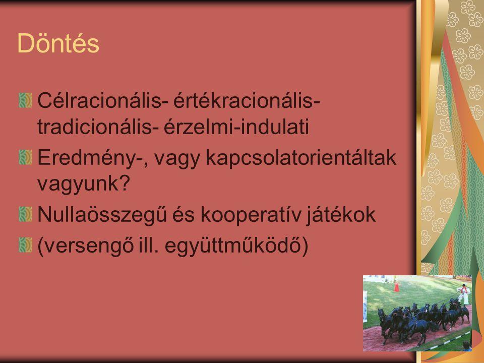 Döntés Célracionális- értékracionális- tradicionális- érzelmi-indulati
