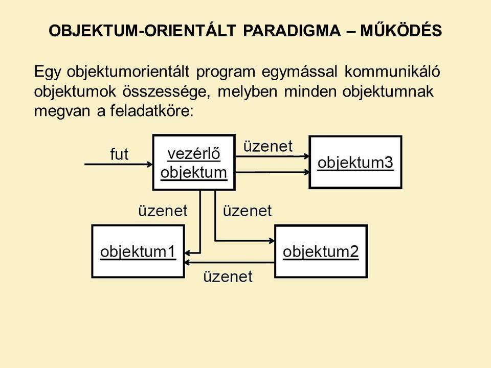 OBJEKTUM-ORIENTÁLT PARADIGMA – MŰKÖDÉS