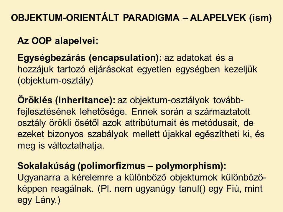 OBJEKTUM-ORIENTÁLT PARADIGMA – ALAPELVEK (ism)