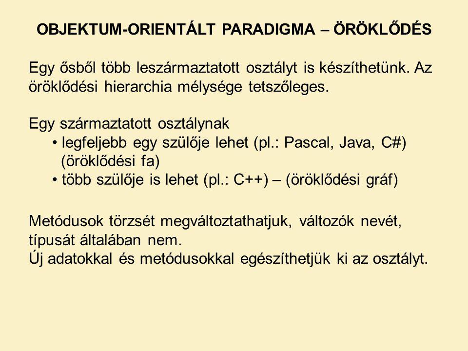 OBJEKTUM-ORIENTÁLT PARADIGMA – ÖRÖKLŐDÉS