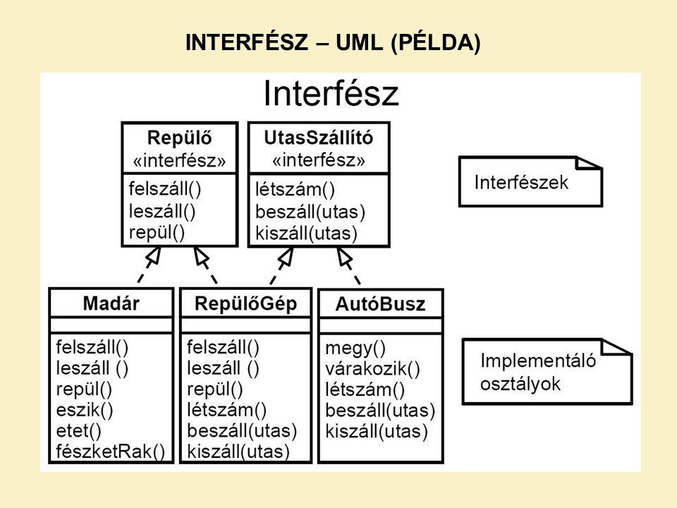 INTERFÉSZ – UML (PÉLDA)