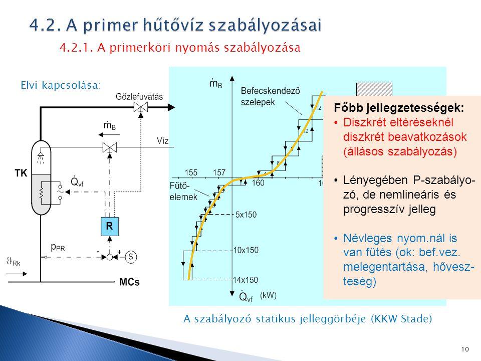 4.2. A primer hűtővíz szabályozásai