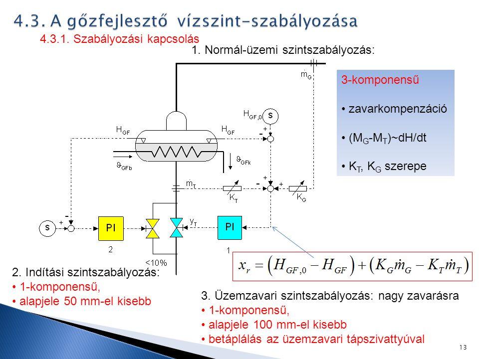 4.3. A gőzfejlesztő vízszint-szabályozása