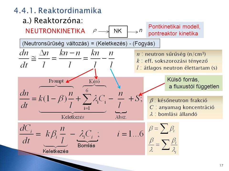 4.4.1. Reaktordinamika a.) Reaktorzóna: NEUTRONKINETIKA