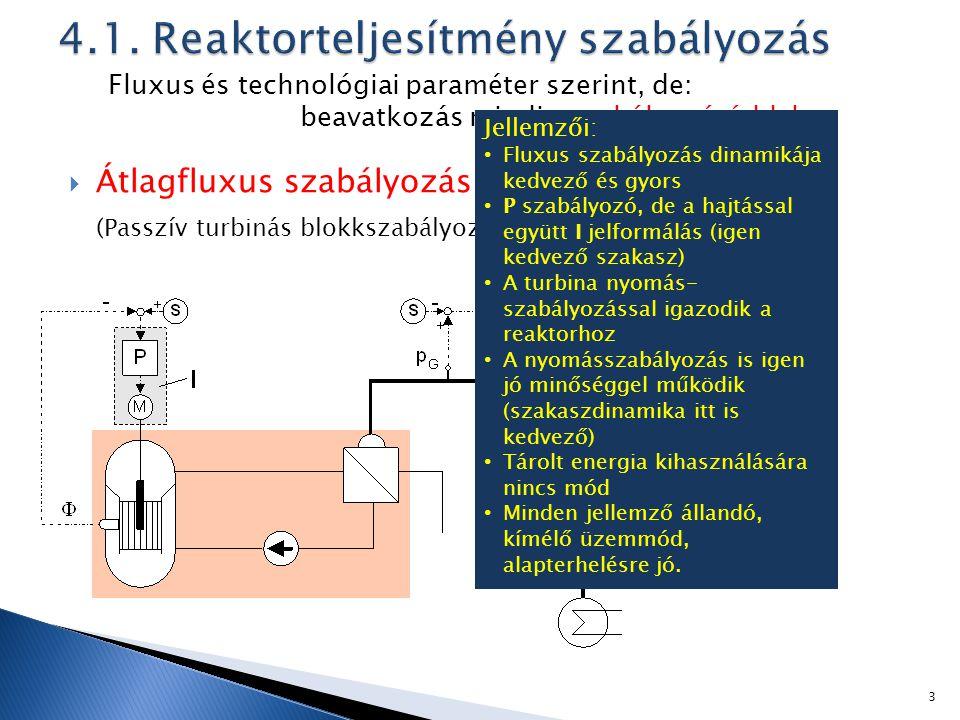 4.1. Reaktorteljesítmény szabályozás