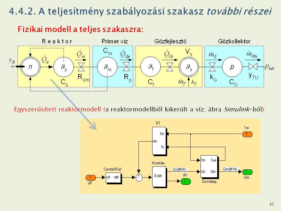 4.4.2. A teljesítmény szabályozási szakasz további részei