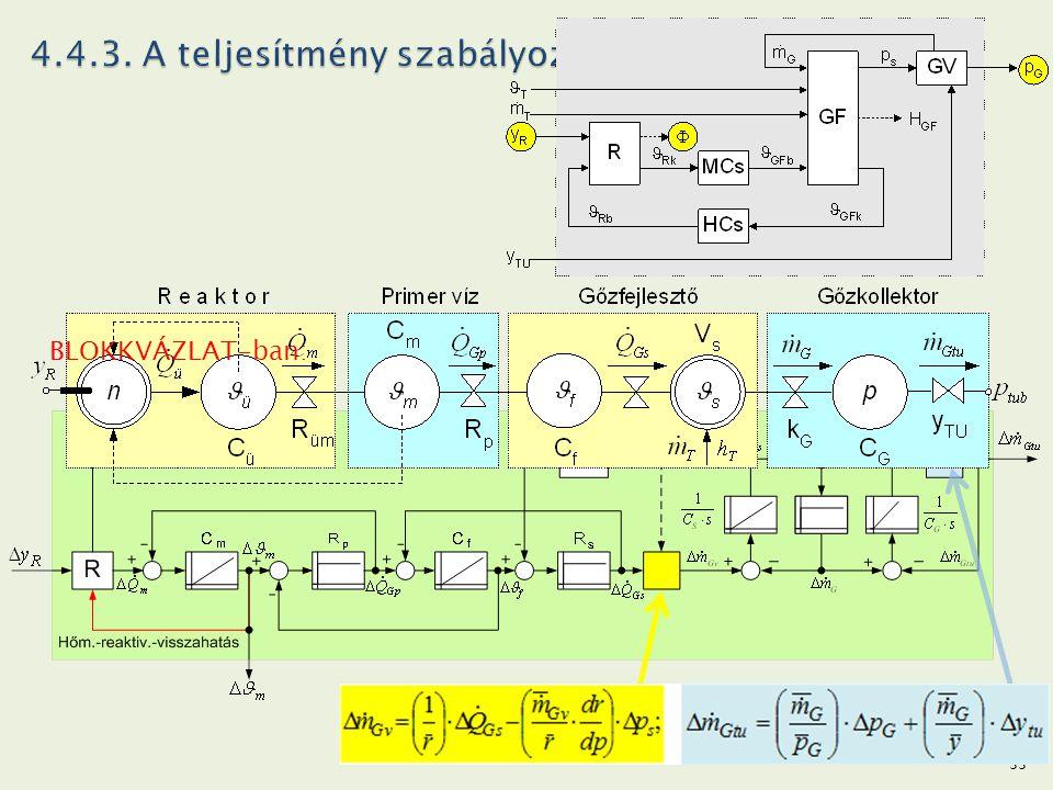 4.4.3. A teljesítmény szabályozási szakasz: összegzés