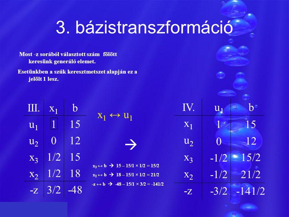3. bázistranszformáció z  III. x1 b u1 1 15 u2 12 x3 1/2 x2 18 -z 3/2