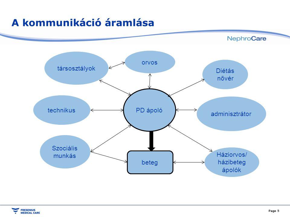 A kommunikáció áramlása